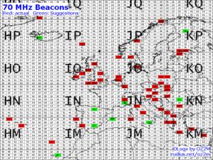 Beacon List